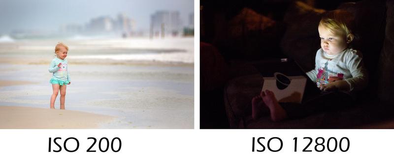 ISO example 2